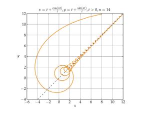 640px-Asymptote02_vectorial.svg